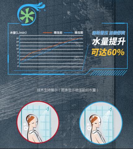 SAKURA樱花热水器 涡轮增压超大水量